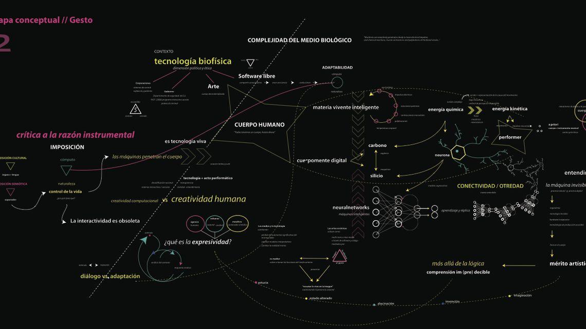 trans-lab > cartografías