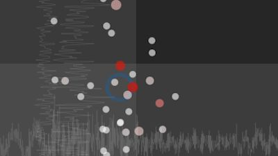 Sonification and Visualization